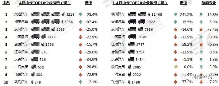 卡车市场 (3)