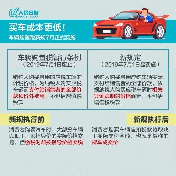 要买车的看过来!车辆购置税有调整 算算你能省多少钱