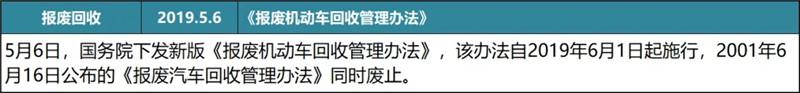 客车政策 (4)