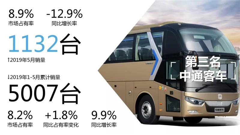 客车 (9)