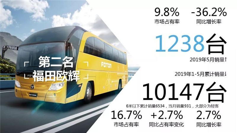 客车 (10)