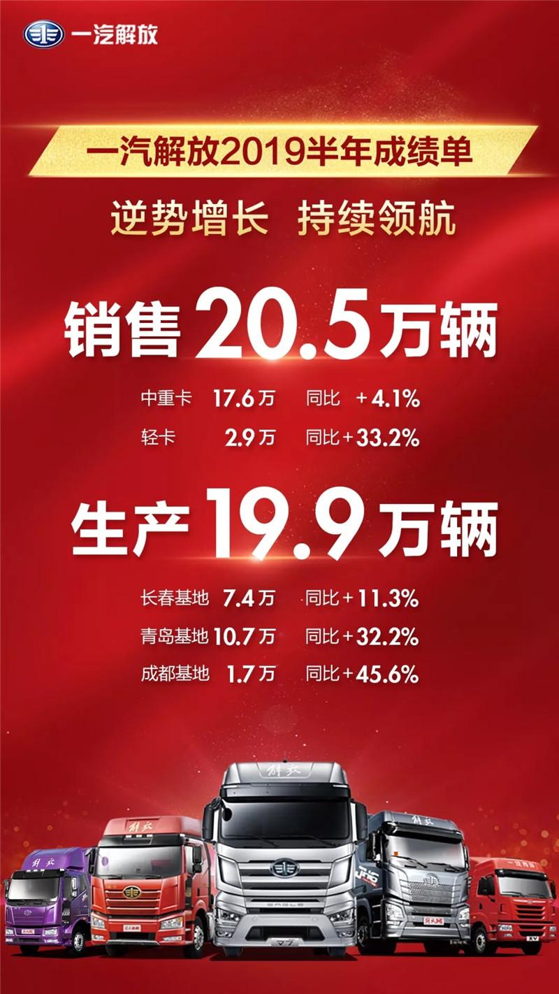 解放上半年销轻卡2.9万辆增33%