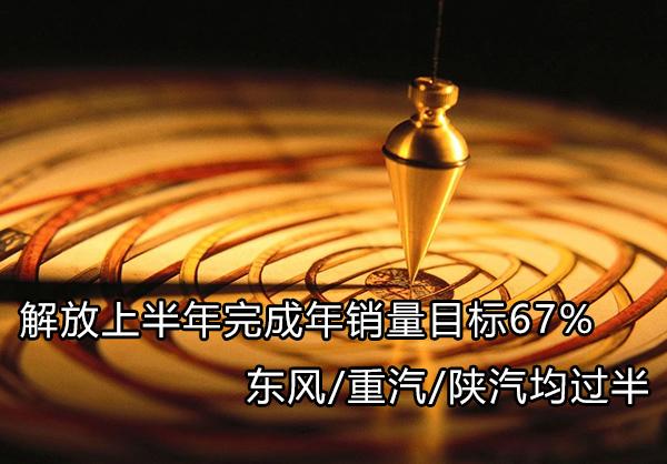 解放完成全年目标67% 东风/重汽/陕汽均过半