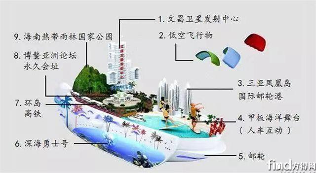 """福田欧辉""""庆祝新中国成立70周年大会""""彩车项目全景纪实2"""