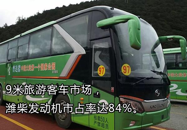 潍柴客车动力暴涨300%