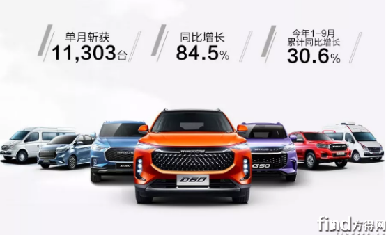上汽MAXUS销量同比增长84.5%