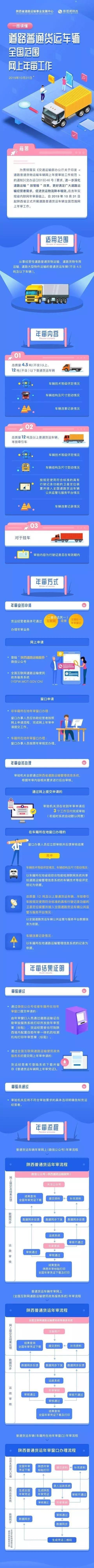 陕西:实现普通货车全国范围网上年审