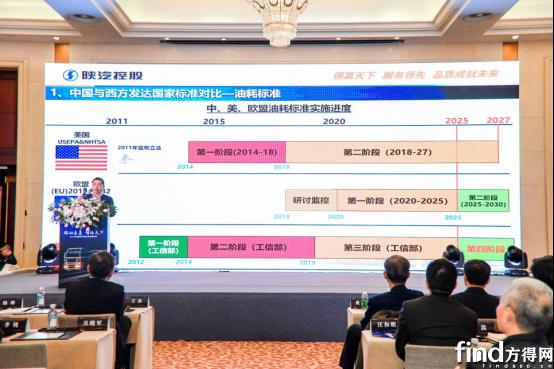 陕汽袁宏明呼吁:打破企业各自为阵 共同发展新能源_智能商用车(1)696