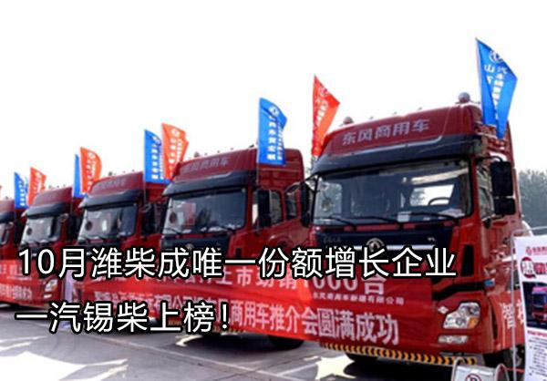 10月潍柴成唯一份额增长企业 一汽锡柴上榜!