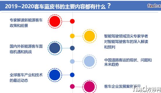 中国客车产业的发展趋势到底是什么?