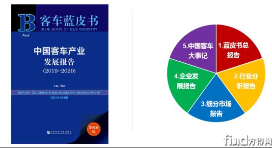 中国客车产业的发展趋势到底是什么?2019客车蓝皮书中有揭示672