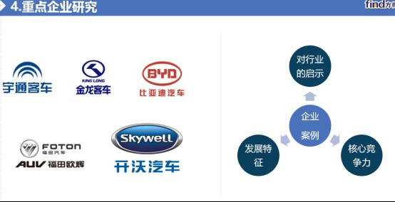 中国客车产业的发展趋势到底是什么?2019客车蓝皮书中有揭示906