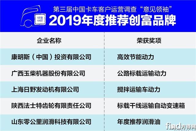 18个创富品牌获第三届中国卡车意见领袖年度推荐大奖5