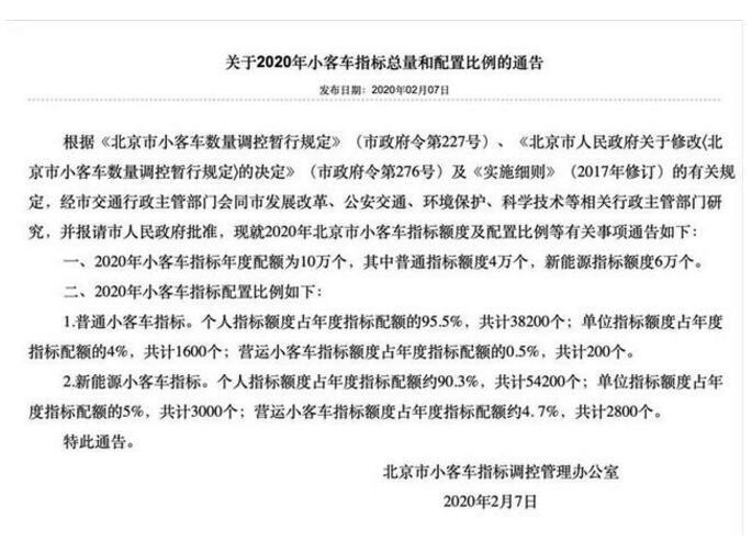 2020年北京配额54200个私人新能源指标