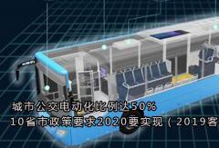城市公交电动化比例达50% 10省市政策要求2020要实现(2019万博体育网页版登录蓝皮书行业篇