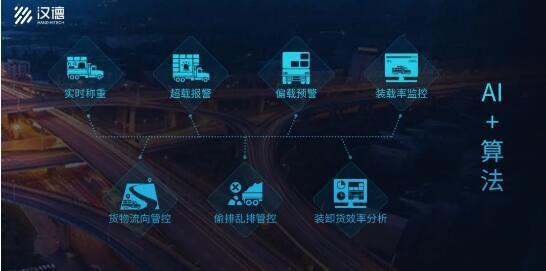 车载智能称重平台深圳汉德完成8000万元A轮融资