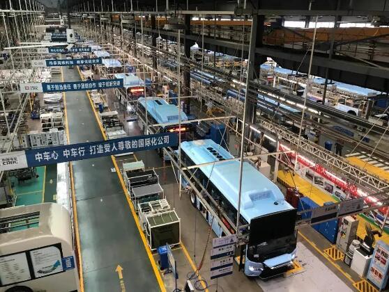 首批订单下线148辆!中车电动总产能100%恢复