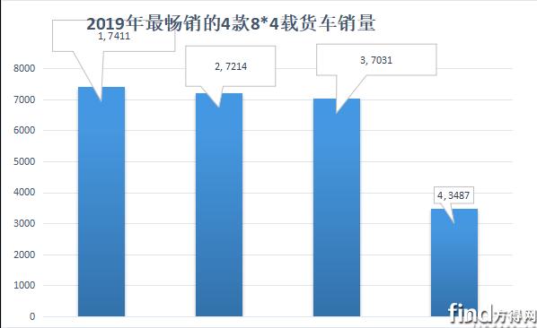 """解放东风福田 谁家84载货车将""""占领""""后疫情市场?(附投票)505"""