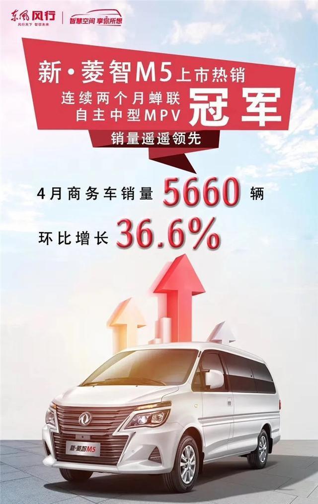 4月销量破万 增97%!东风柳汽4月营收达28.4亿元