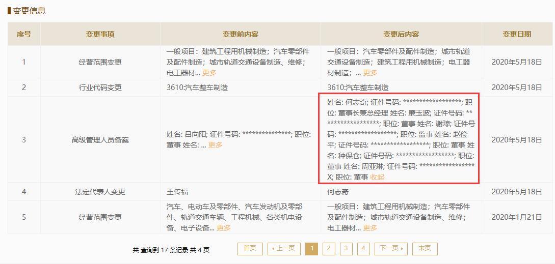 王传福卸任比亚迪汽车法人及董事长!谁接任?