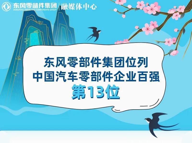 中国百强第13位,东风零部件集团又取得了哪些进步?