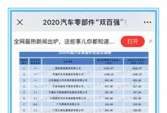 一汽解放发动机事业部位列2020中国汽车零部件企业百强榜单第21位