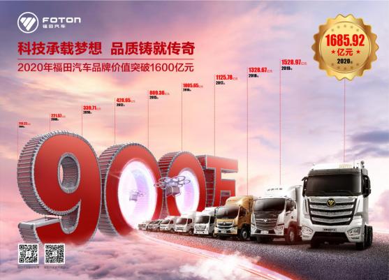 品牌持续向上 福田汽车品牌价值突破1600亿元 连续16年位居商用车行业第一