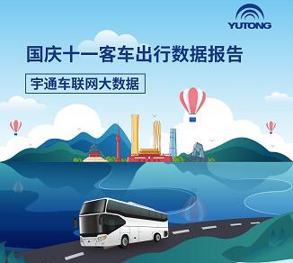 宇通发布十一客车出行大数据报告,十一期间旅游强势反弹!