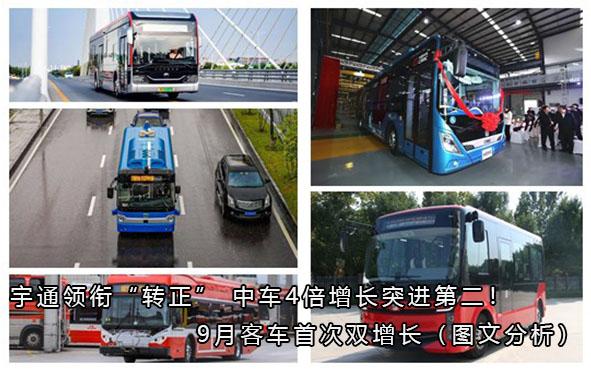 """宇通领衔""""转正"""" 中车4倍增长突进第二 9月客车首次双增长(图文分析)"""