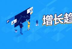 潍柴再增近4成 云内份额增幅最高 前9月柴油机销量超去年66万台!