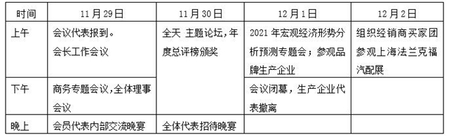 """""""洞见趋势 顺势谋变"""" 2020中国商用车后市场年度大会  盛装启幕"""