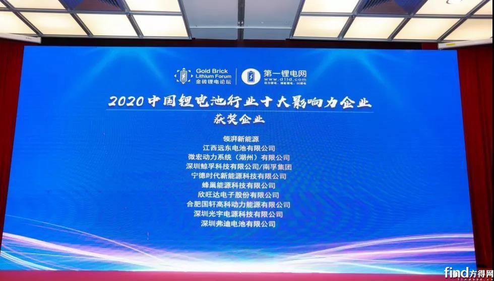 微宏荣膺2020中国锂电池行业十大影响力企业