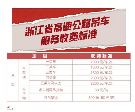 浙江省高速救援收费标准来了