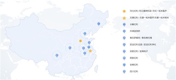 风雨兼程:回首河北亿利17载汽配帝国发展史