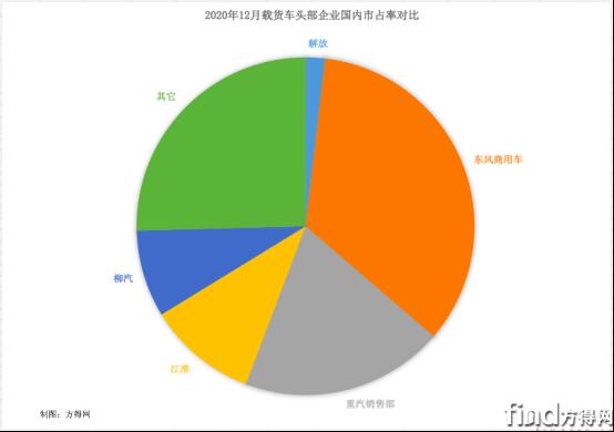 图表 (4)