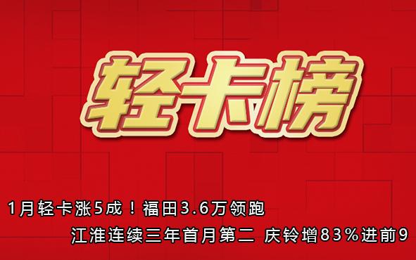 1月轻卡涨5成!福田3.6万领跑 江淮连续三年首月第二 庆铃增83%进前9