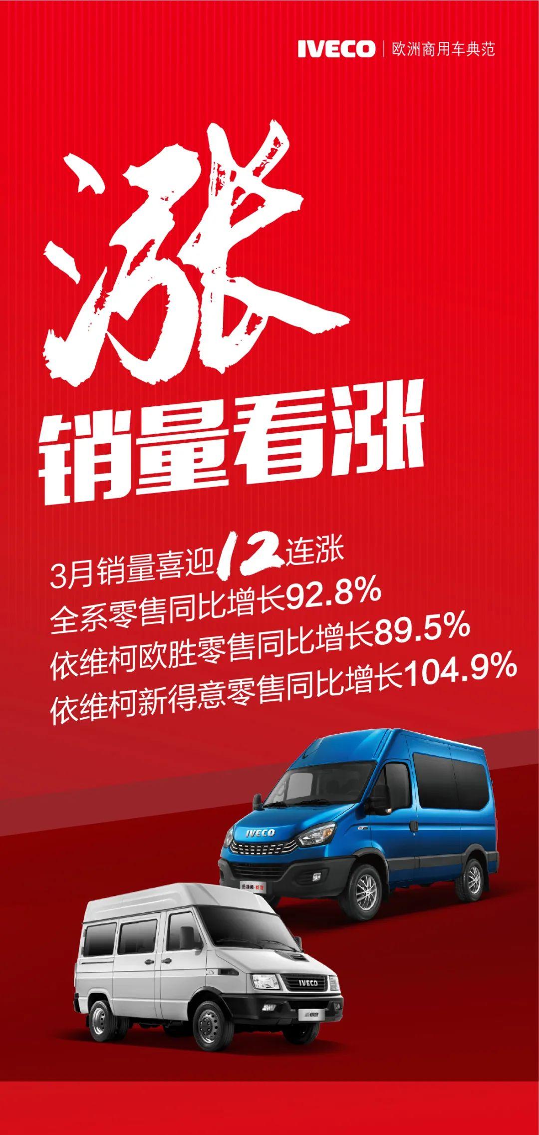 3月销量喜迎12连涨 依维柯全系零售同比增长92.8%!