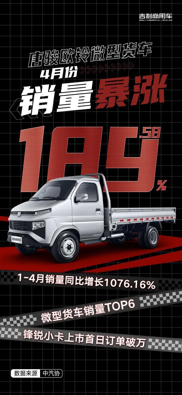 唐骏微型货车四月销量暴涨189.58%,吉利商用车赋能实现共赢