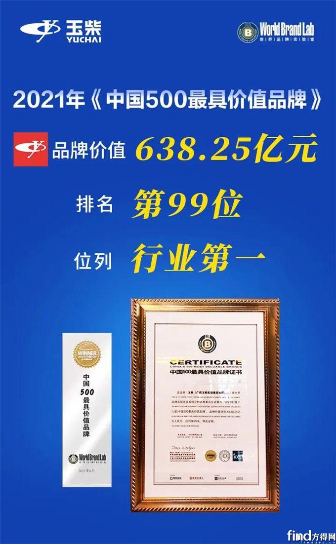 突破638亿元!玉柴品牌价值再攀升 连续16年行业第一