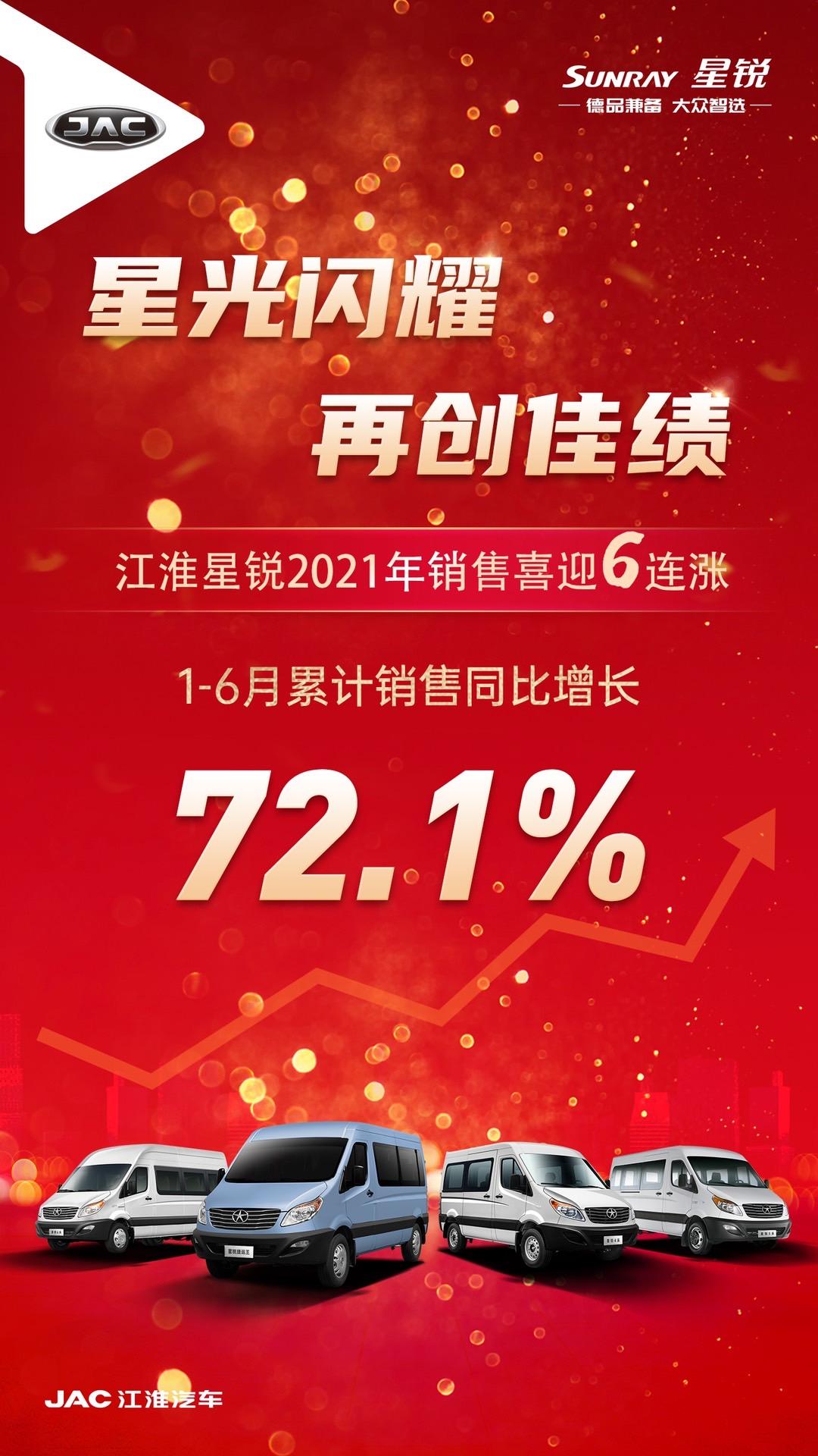 上半年销量同比增长72.1%,江淮星锐实现单月销量6连涨!
